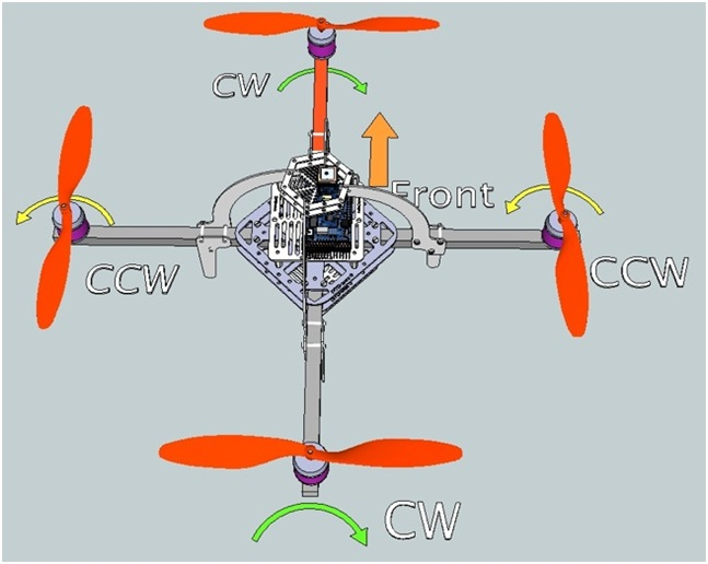 TKJ Electronics » QuadCopters – How to get started