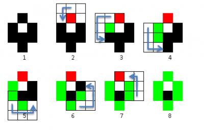 Figure 3.2 - Contour detection algorithm
