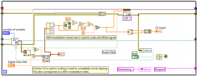 AM Modulation with LabVIEW
