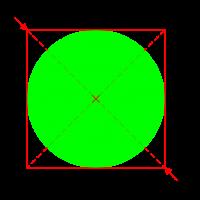 Bounding box concept