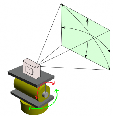 Figure 4.1 - Pan/tilt servo platform