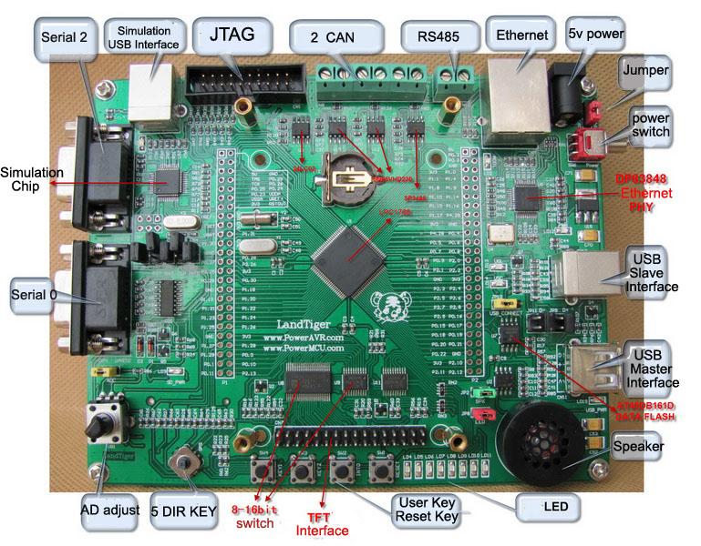 Lpc2214 user
