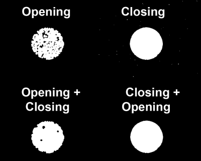 Effects of combined opening and closing operations